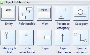 how to draw database diagram 480v 120v 240v transformer wiring a model simple tutorial object relationship template