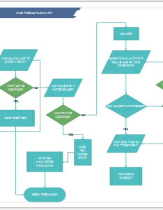 Print flowchart on one page also how to  large rh edrawsoft
