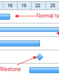 Task type in gantt chart also how to draw  simple tutorial rh edrawsoft