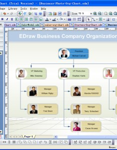 Create organizational charts and business with minimum time loss well known screen shot also edraw chart rh soft