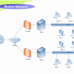 Infrastructure Architecture Visio Diagram 85 Chevy Truck Wiring Network Examples