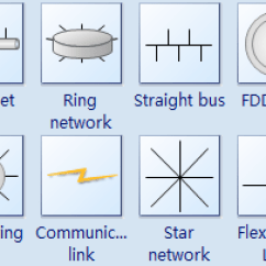 Types Of Network Diagrams In Project Management Lpg Petrol Switch Wiring Diagram Protocol Protocols