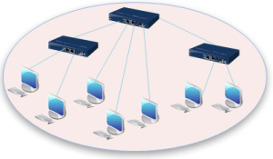 Network Topology Diagrams, Free Examples, Templates, Software download