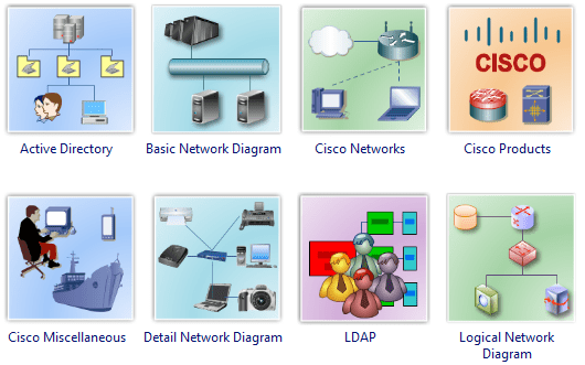 Network Topology Diagrams Free Examples Templates Software Download