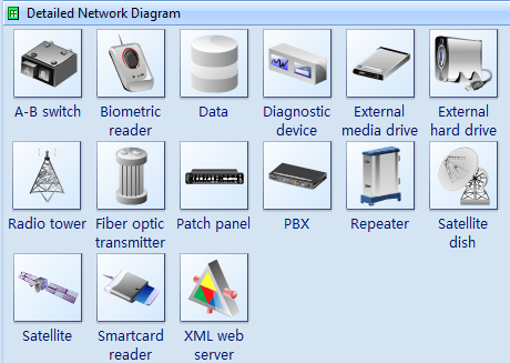 Detail Network Diagram Software Free Examples And Templates Downloads