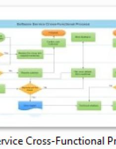 Cross functional service flowchart also flowcharts in powerpoint rh edrawsoft