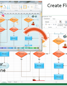 Download the flowchart excel file also make great looking flowcharts in rh edrawsoft