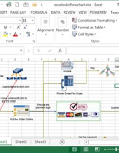 Excel flowchart templates also and stencils rh edrawsoft