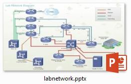 Network Diagrams In PowerPoint