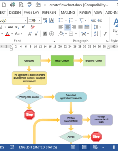 Flowcharts in word also how to create flowchart rh sncsolutions