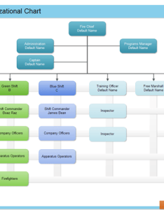 Read more project matrix organizational chart examples also rh edrawsoft