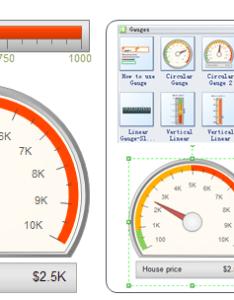 Kpi dashboard gauges chart also creator make high quality with rh edrawsoft