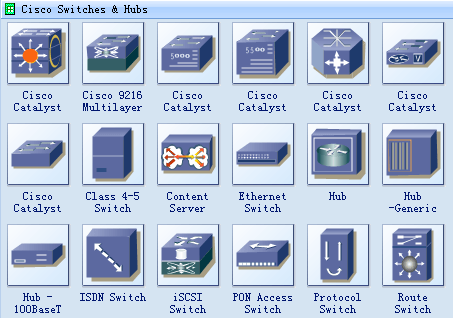 Cisco Network Topology Icons And Cisco Network Topology Software