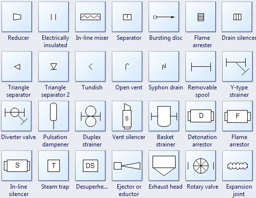 chart data process flow diagram legend dog bone and instrumentation drawing symbols their usage