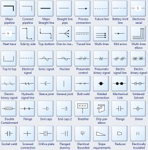 Manufacturing Flow Chart Symbols