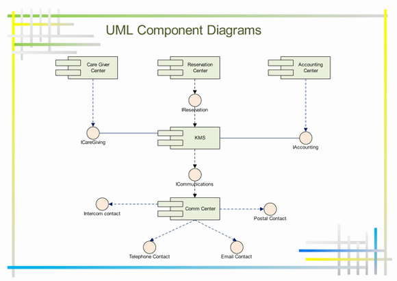 uml model diagram visio template opel vectra c radio wiring component diagrams, free examples and software download