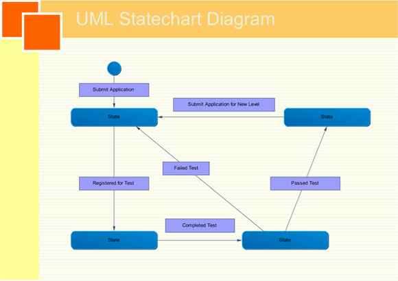 uml state chart diagram examples forward reverse switch wiring statechart diagrams free and software download of