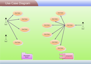 UML Use Case Diagrams, Free Examples and Software Download