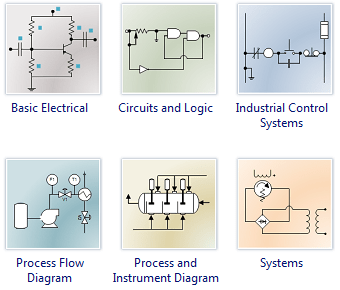 Types Of Electrical Wiring Diagrams How Many Types Of Wiring