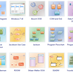 Best Tool To Draw Diagrams How A Flow Diagram Uml Software Professional And