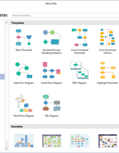 Visio like software free download also more templates and examples rh edrawsoft