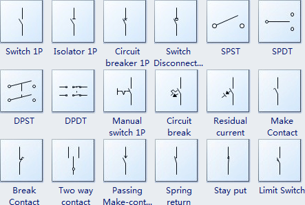 How To Read Electrical Drawing