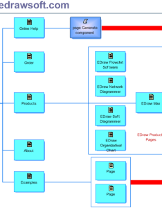 Web diagram examples created by edraw also include conceptual website site map rh edrawsoft