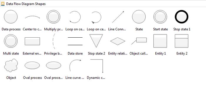 engineering process flow chart symbols