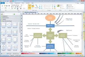 Simple Influence Diagram Maker  Make Greatlooking