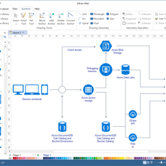 Microsoft Infrastructure Diagram Tin Bismuth Phase Easy Azure Software