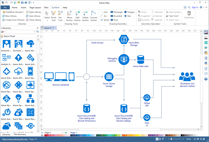 microsoft infrastructure diagram sailing ship sail easy azure software