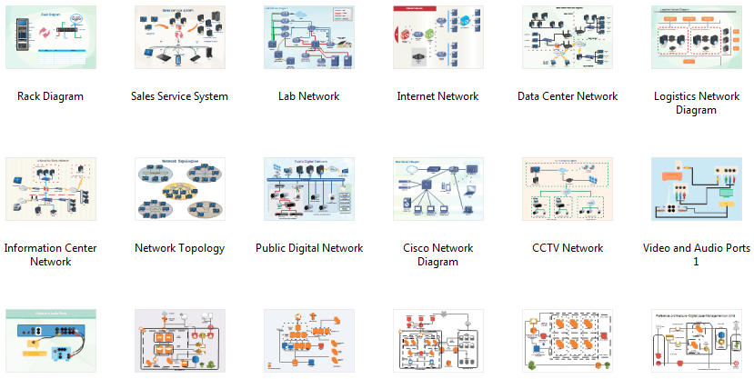 Create Network Diagram For PDF