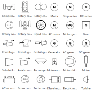 Easily Learn What is a Piping and Instrumentation Diagram (P&ID)