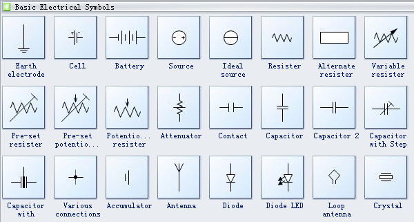 Electrical Schematics Symbols Electrical Schematic Symbols Chart