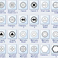 Business Process Flow Diagram Symbols Nissan Xterra Wiring Standard Bpmn And Their Usage