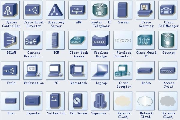 server diagram icons wire