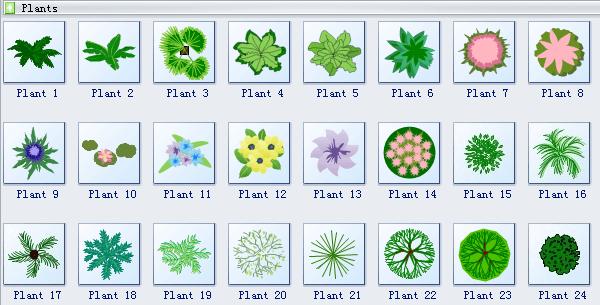 garden design symbols