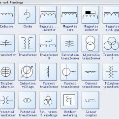 Electrical Panel Wiring Diagram Symbols Pioneer Harness 16 Pin Rz Igesetze De System Schematics Rh Edrawsoft Com Control