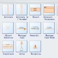 Uml Sequence Diagram Alternate Flow R33 Skyline Wiring Symbols