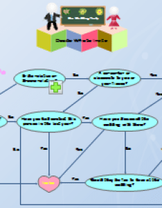 Decide who to invite your wedding flowchart also rh edrawsoft