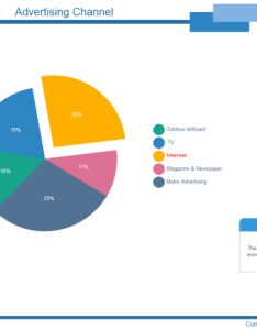 Advertising channel pie chart examples also editable and templates rh edrawsoft
