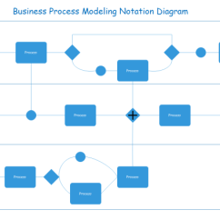 Diagram Example Business Process Modeling Notation 1993 Volvo 240 Wiring Bpmn Flowchart Solutions Examples