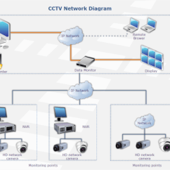 Software Architecture Diagram Visio Template Earth Day Night Cctv Network Templates And Examples