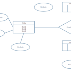 Entity Relationship Diagram Example Solutions Home Media Server Wiring Examples
