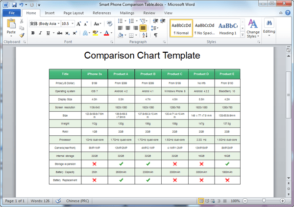 comparison table template word