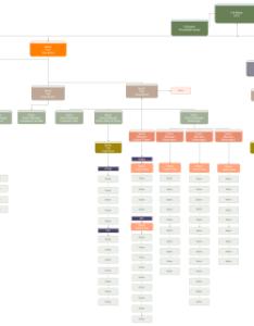 Enterprise organizational chart template also rh edrawsoft