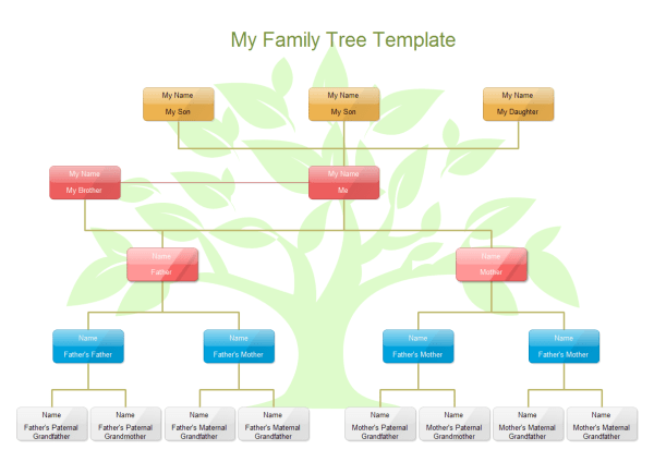 family tree templates and