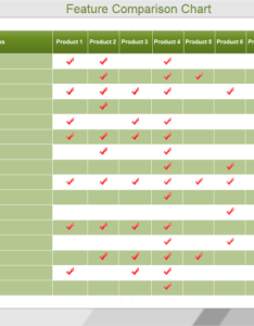 Feature comparison chart examples also and templates rh edrawsoft