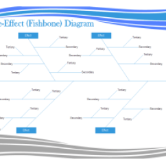 Cause And Effect Diagram Six Sigma 97 F150 Wiring 5w1h Method For Analysis Fishbone Example