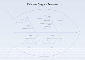 無料の特性要因図テンプレートWord・PowerPoint・PDF